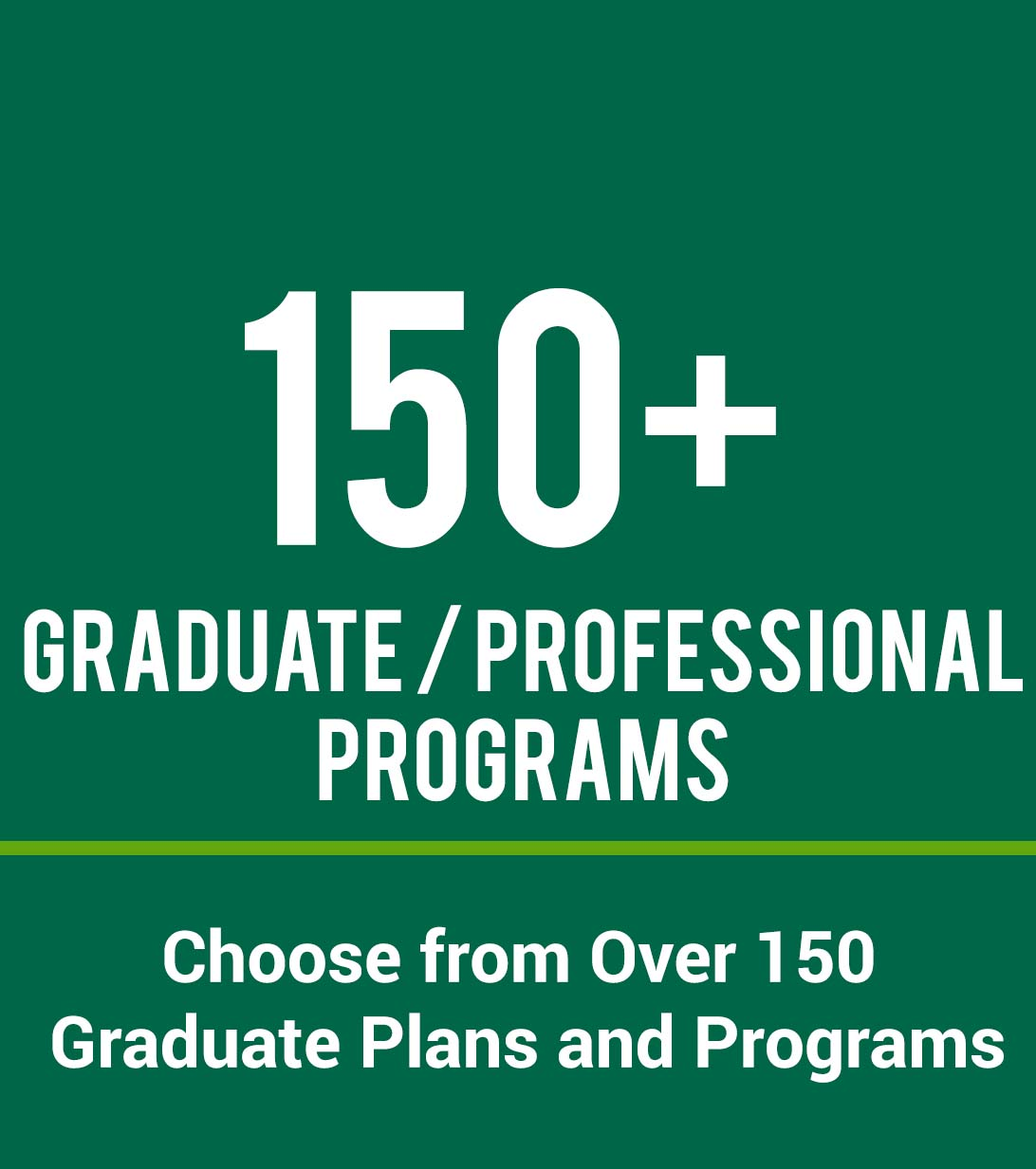 150 Graduate plans and programs
