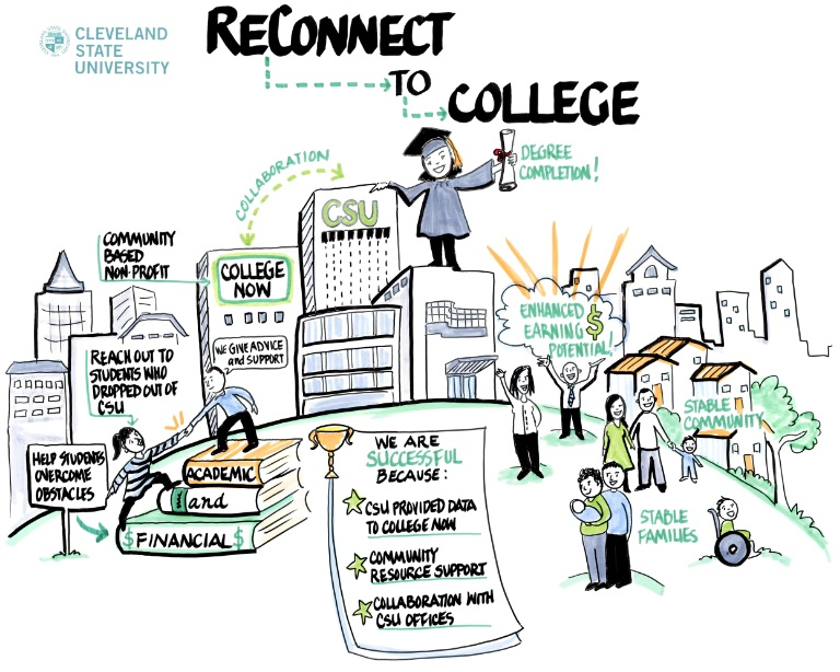 Reconnect to College Animation