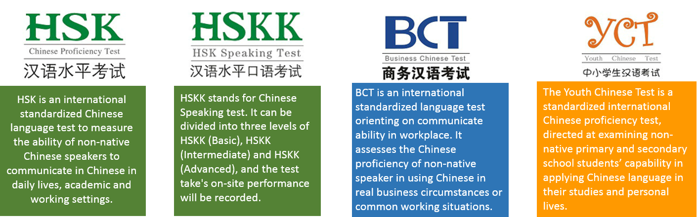 Chinese Proficiency Test Types
