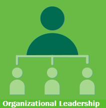 Organizational Leadership Program Information