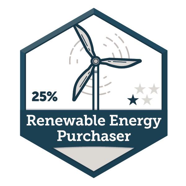 Renewable Energy Purchaser 25%