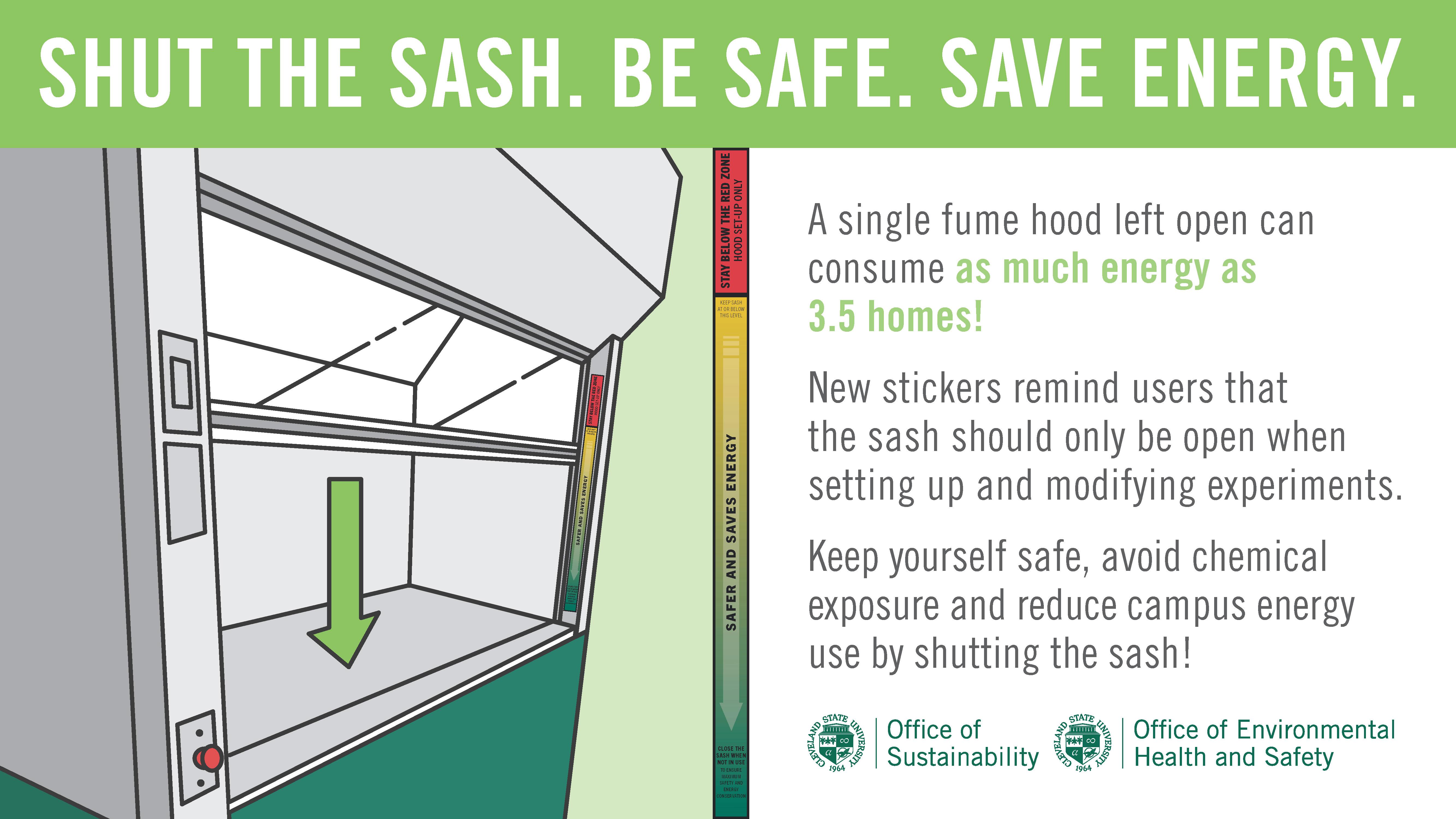 Shut the Sash - Be Safe - Save Energy