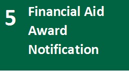 Roadmap to Financial Aid - Step Five