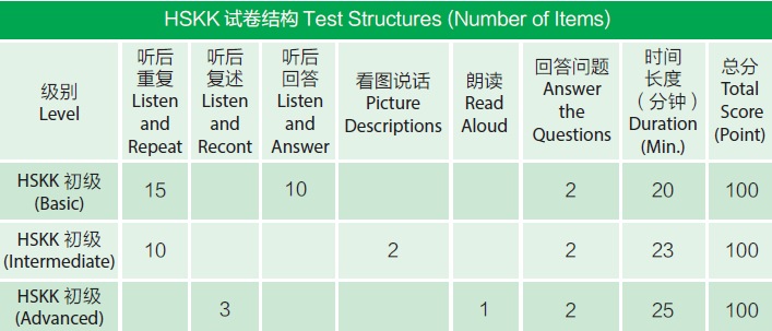 Test structure-2.png