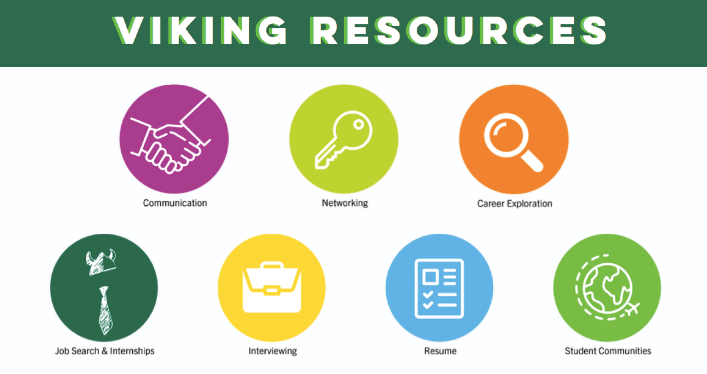 Career Resource Button