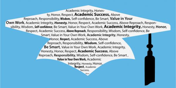 Academic integrity word art